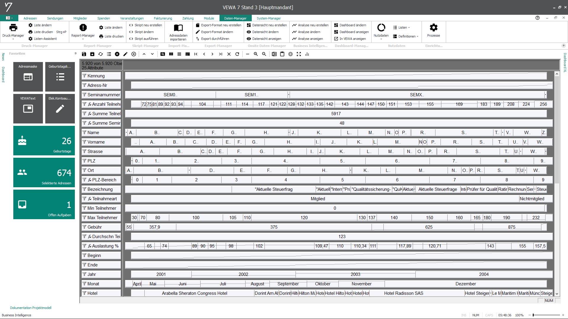 das Zusatzmodul Business Intelligence (BIM) als Analyse Tool in GRÜN VEWA7.